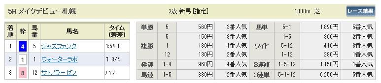 0727札幌5(日刊コンピ 馬券生活 的中 万馬券 三連単 札幌競馬)