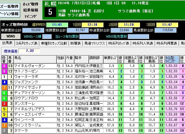 札幌5レース