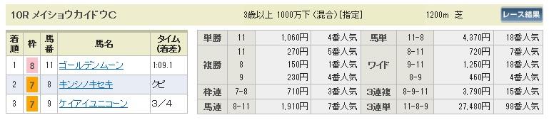 0810小倉10(日刊コンピ 馬券生活 的中 万馬券 三連単 札幌競馬)