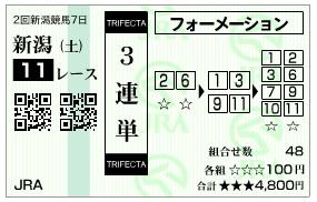 【馬券】0823新潟11(日刊コンピ 馬券生活 的中 万馬券 三連単 札幌競馬)