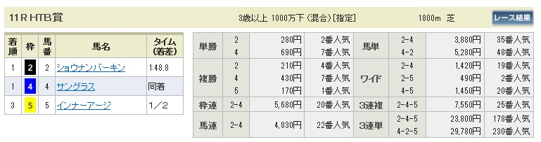 0830札幌11
