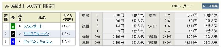 0830札幌9
