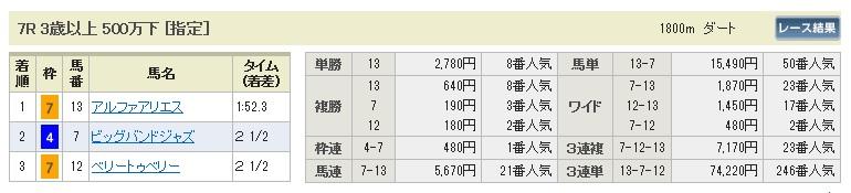 0830新潟7
