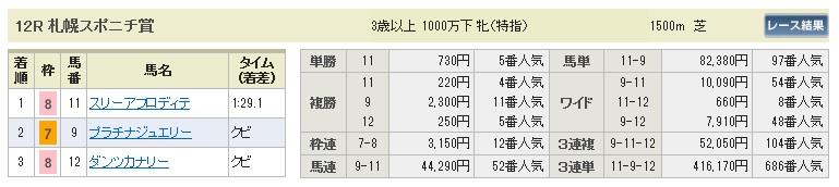0831札幌12
