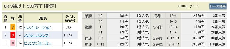 0831新潟8