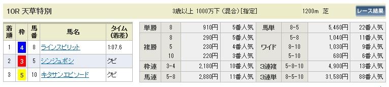 0831小倉10