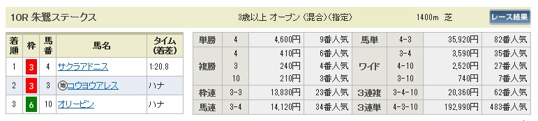 0831新潟10