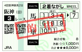 【的中馬券】0914阪神3(日刊コンピ 馬券生活 的中 万馬券 三連単 札幌競馬)