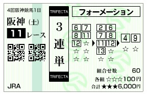 0913阪神11(日刊コンピ 馬券生活 的中 万馬券 三連単 札幌競馬)
