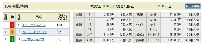 0920新潟10(日刊コンピ 馬券生活 的中 万馬券 三連単 札幌競馬)