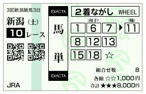 0921新潟10(日刊コンピ 馬券生活 的中 万馬券 三連単 札幌競馬)