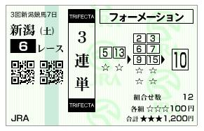 【馬券】1004新潟6