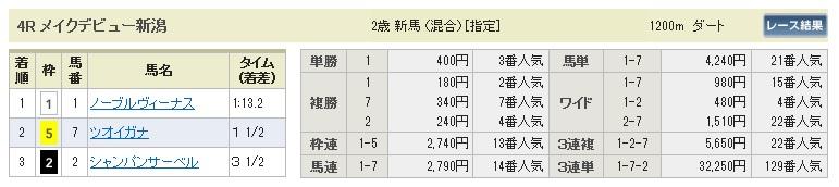 1005新潟4(日刊コンピ 馬券生活 的中 万馬券 三連単 札幌競馬)