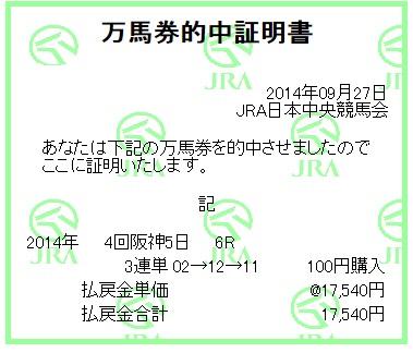 【万馬券獲得記録】0927阪神6