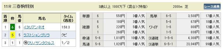 1018福島11(日刊コンピ 馬券生活 的中 万馬券 三連単 札幌競馬)