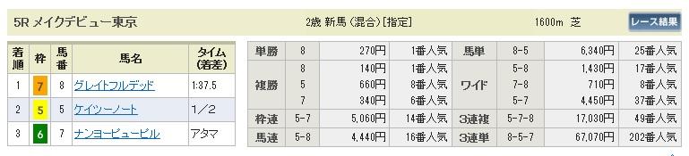 1019東京5(日刊コンピ 馬券生活 的中 万馬券 三連単 札幌競馬)