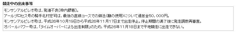 競争中の出来事(東京12レース)