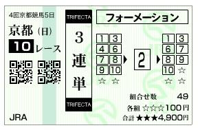 【馬券】1019京都10(日刊コンピ 馬券生活 的中 万馬券 三連単 札幌競馬)