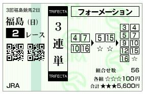 【馬券】1019福島2(日刊コンピ 馬券生活 的中 万馬券 三連単 札幌競馬)