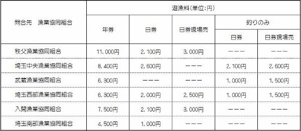 アユ情報 5 (600x262)
