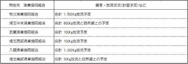 アユ情報 6 (600x206)