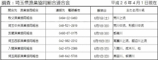 アユ情報1 (605x229)