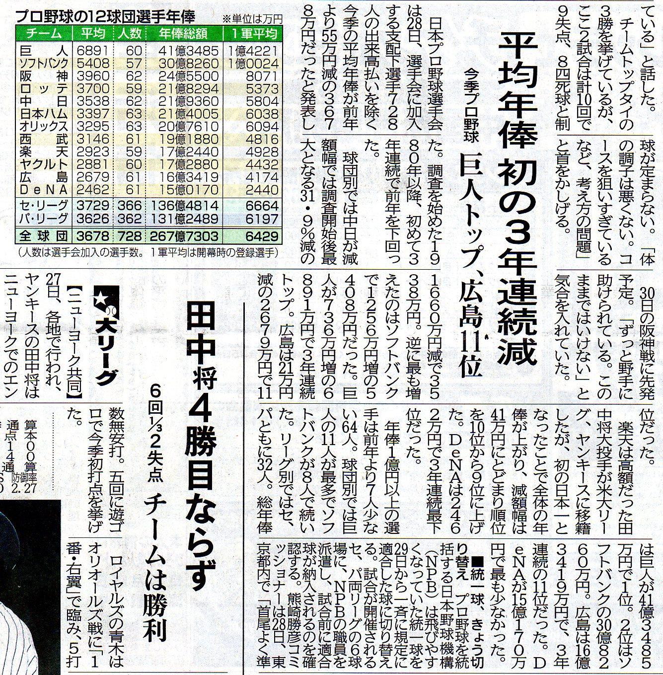 中国新聞20140429