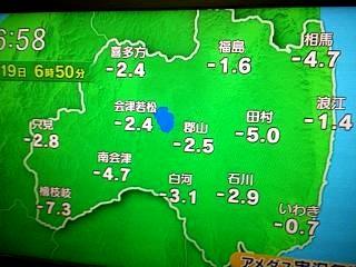 20140219気温