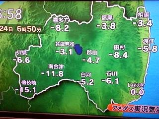 20140224気温