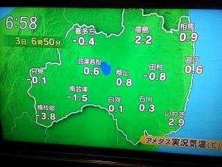 20130303気温