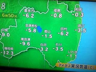 20140304気温