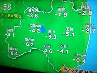 20140307気温