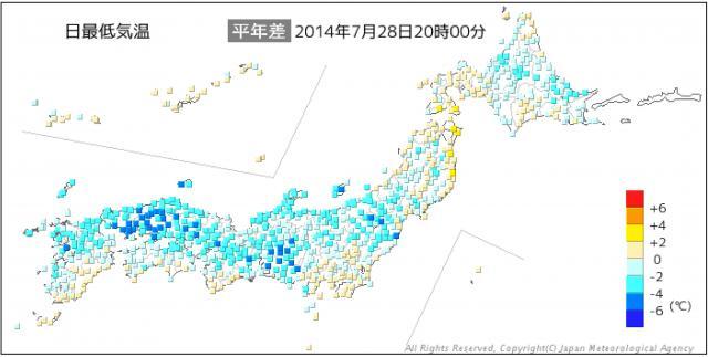 2014年7月28日の日最低気温の平年値との差