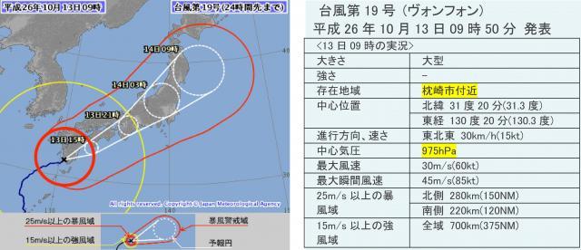 台風19号は枕崎市に上陸