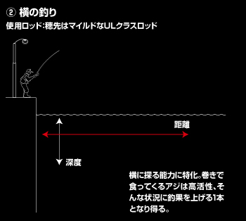 ajing_method_02.jpg