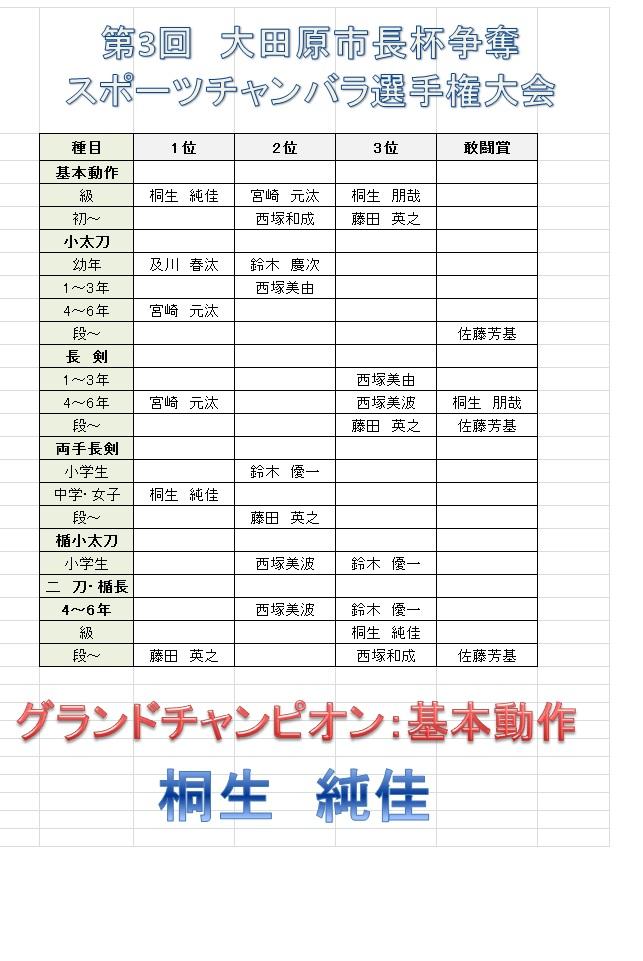 大田原2014