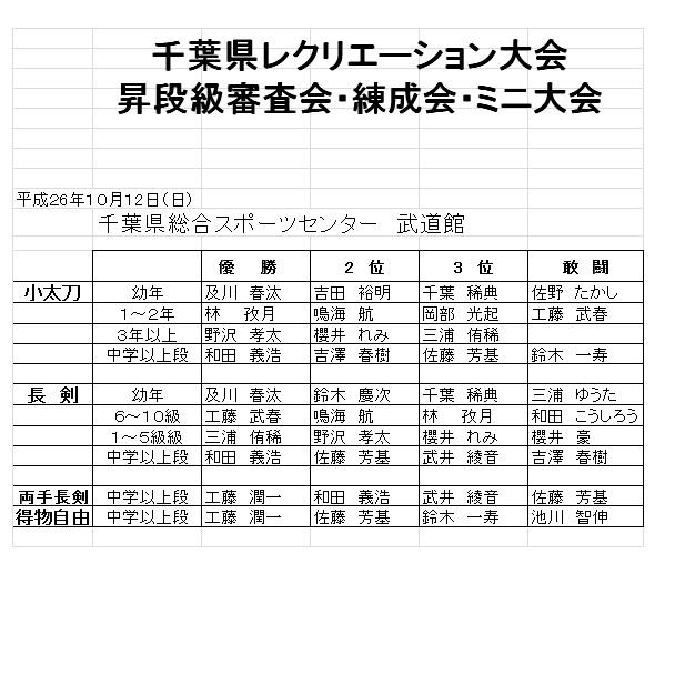 chibareku2014.jpg