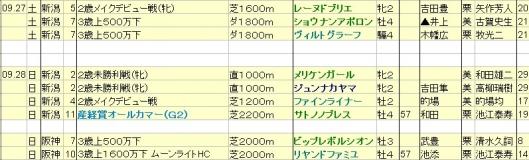 2014092728想定