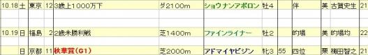 2014101819想定