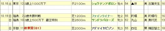 2014101819 JRA発表