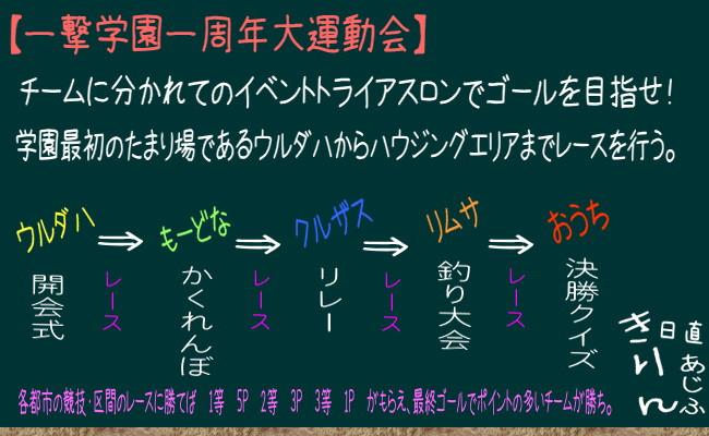 大運動会5