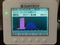 2014年4月14日発電量