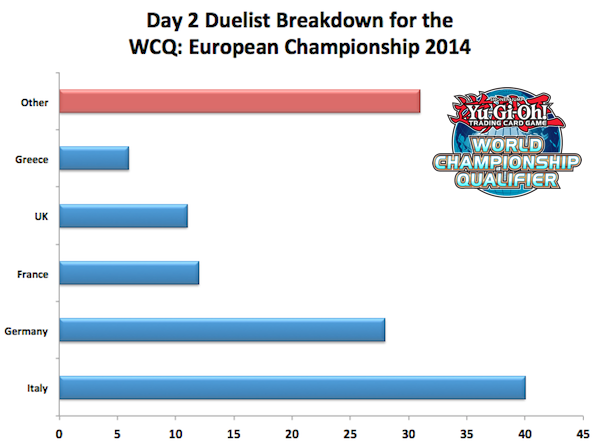 wcq2014eu-day2-country.png