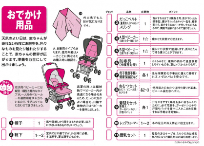 出産準備品6