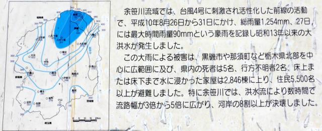 余笹川改修事業8
