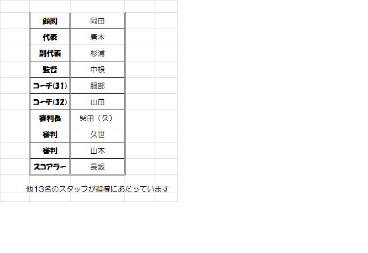 ブログ用監督・コーチ