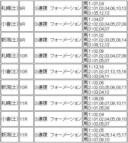 20140816投票
