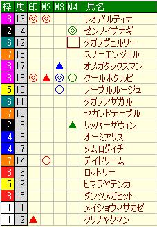 小倉2歳S