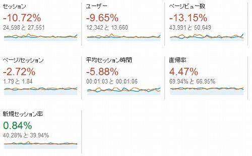 2014年8月アクセス解析