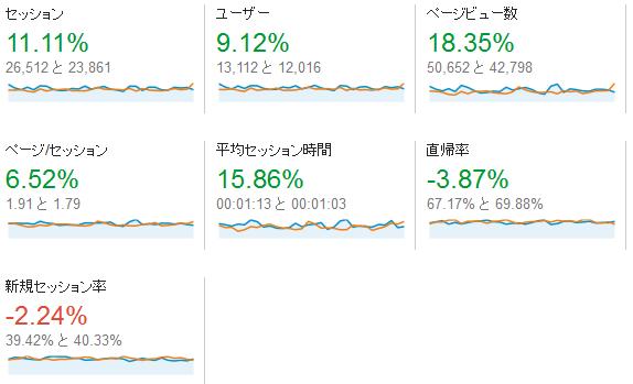 2014年9月 人気記事ランキング